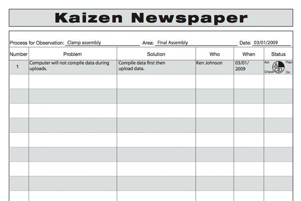 Kaizen-newspaper